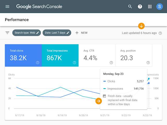 Optimize your website with Google Search Console