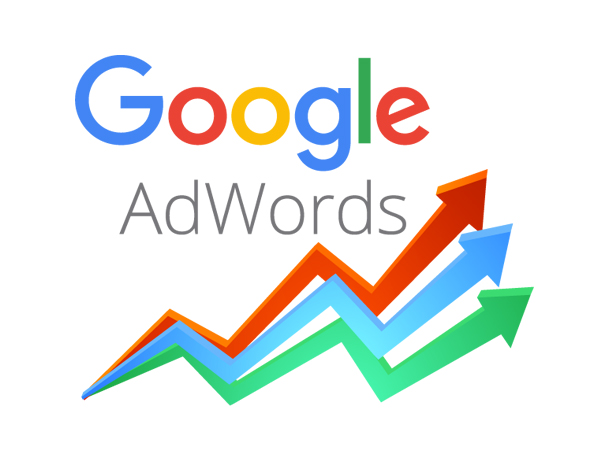 How To Promote Your Website For Your Business Google Adwords